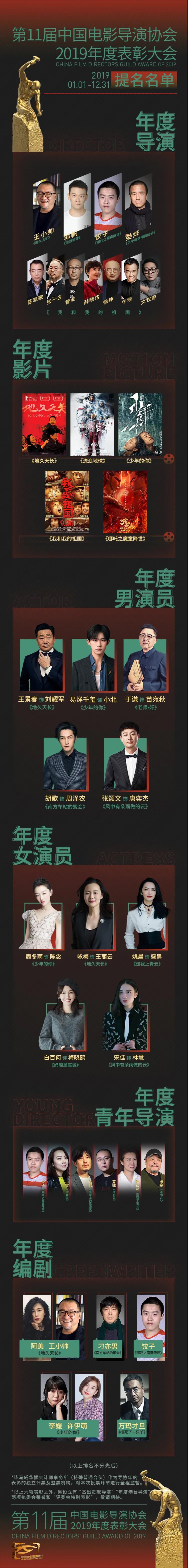 皇冠app怎么下载:中国导协表彰大会提名名单宣布 易烊千玺胡歌入围 第1张