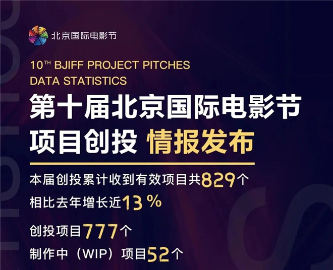 皇冠注册:第十届北影节项目创投揭晓 邓超咏梅pick了他们 第5张