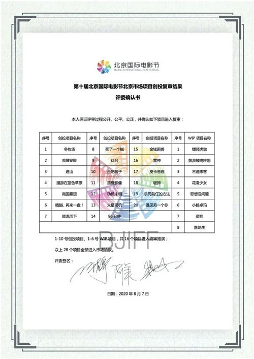 皇冠注册:第十届北影节项目创投揭晓 邓超咏梅pick了他们 第11张