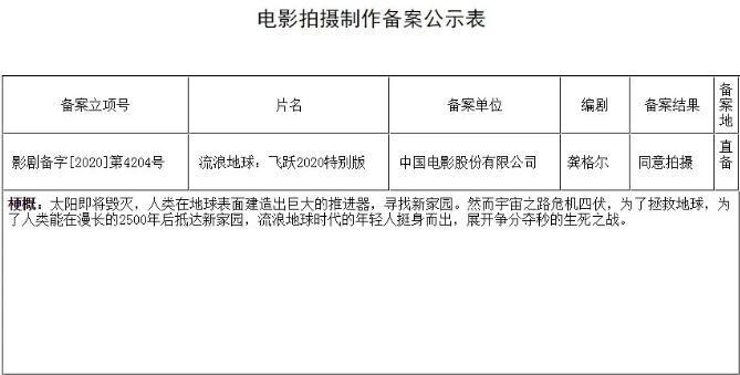 皇冠注册:《落难地球2》之前,导演郭帆先干了一件大事! 第2张