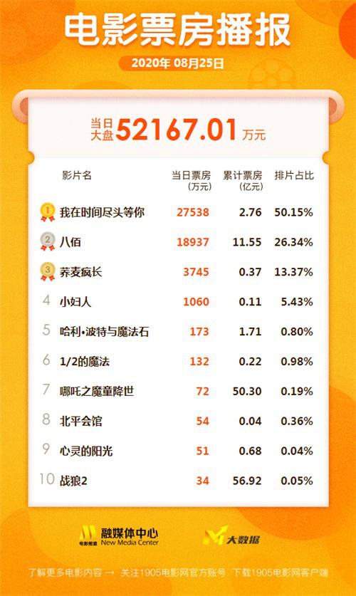 皇冠官网平台:9月观影指南  国庆档前,郭富城巩俐诺兰新片来袭 第3张