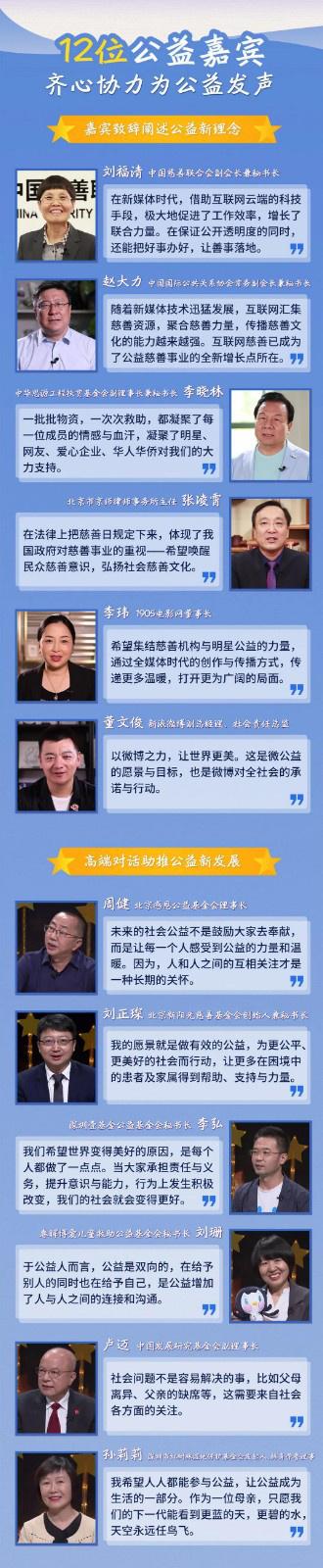 皇冠新现金网平台:爱的接力!电影频道携手群星讲述中国公益故事 第19张