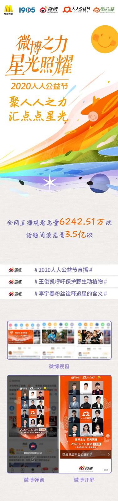 皇冠新现金网平台:爱的接力!电影频道携手群星讲述中国公益故事 第16张