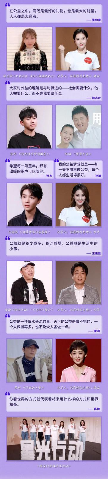 皇冠新现金网平台:爱的接力!电影频道携手群星讲述中国公益故事 第18张