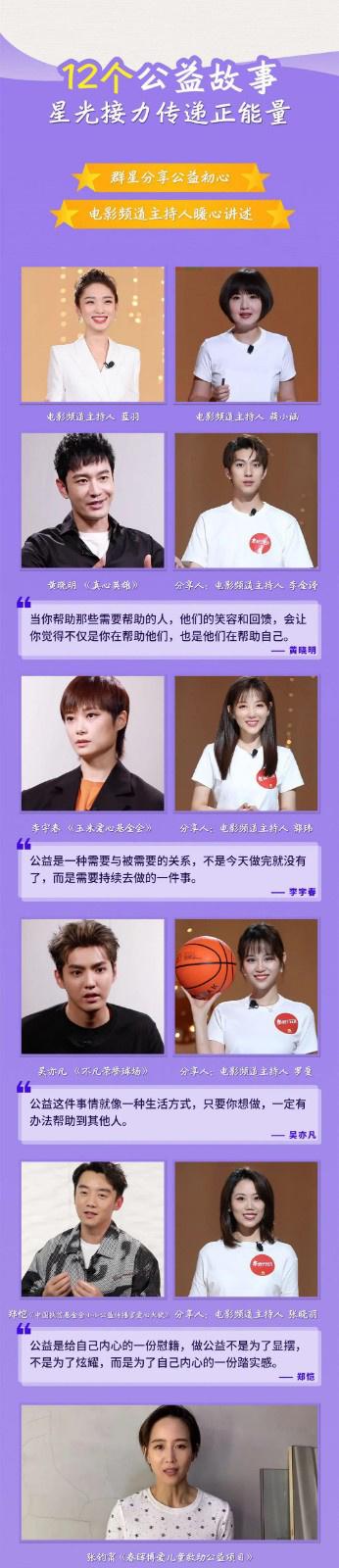 皇冠新现金网平台:爱的接力!电影频道携手群星讲述中国公益故事 第17张