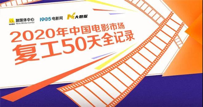 环球ug注册:44.16亿票房!2020年中国电影市场复工50天全纪录