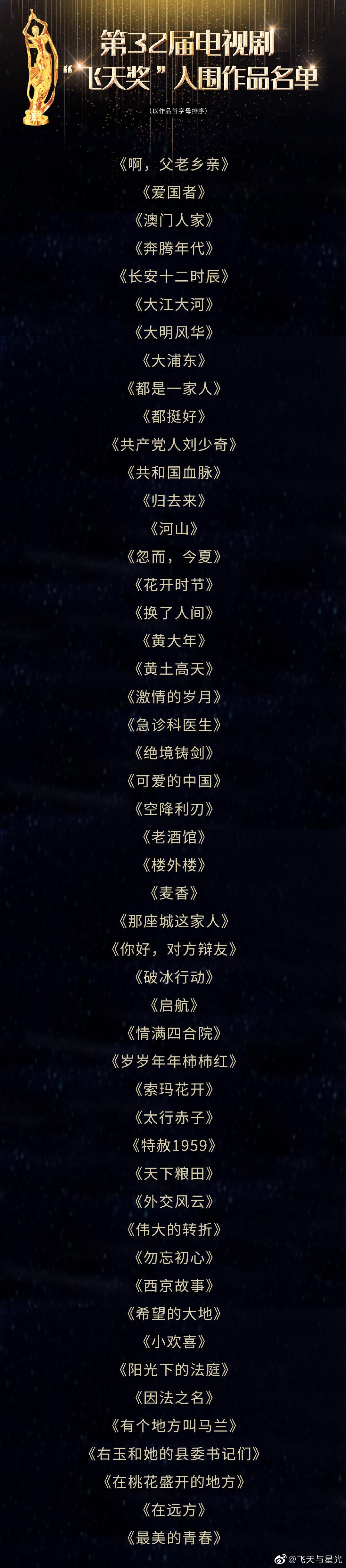 第32届飞天奖入围名单出炉 《十二时候》等在列 第1张