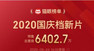 国庆档新片预售票房破6000万 《急先锋》领跑榜单
