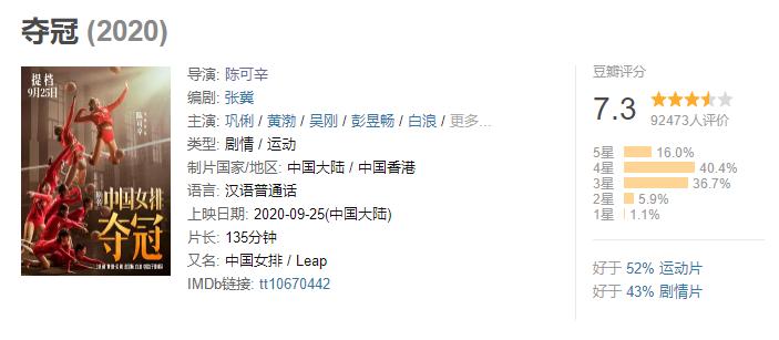 中国香港导演奏响主旋律之歌,国庆档再度霸屏! 第3张