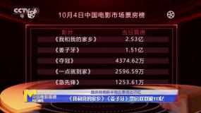 國慶觀影調查:《我和我的家鄉》《姜子牙》票房雙雙破10億