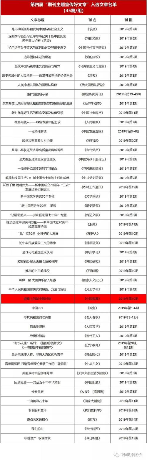 《中国银幕》专题入选第四届期刊主题宣传好文章 第2张