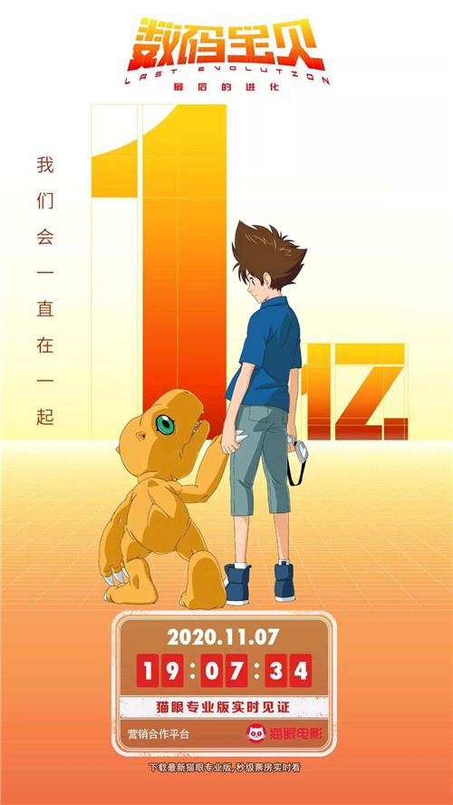 《《数码》宝贝》剧场版票房破亿 迎接来到日本动漫季 第2张