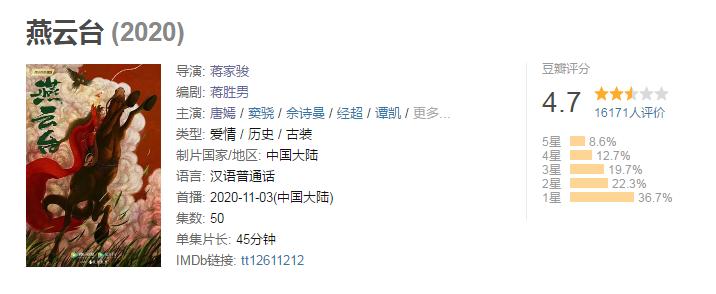 《燕云台》被骂 分数只有4.7 这真的只是唐嫣的错吗?