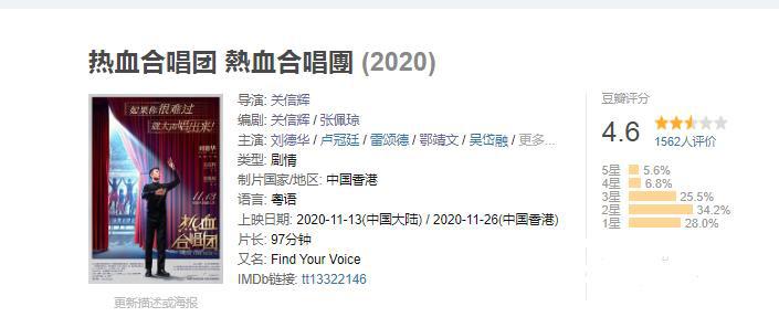 《热血合唱团》开分仅4.6 刘德华新作口碑受争议 第2张