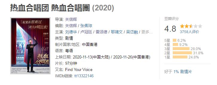 格局大故事弱 《热血合唱团》很难成为'乳品类'的中文版