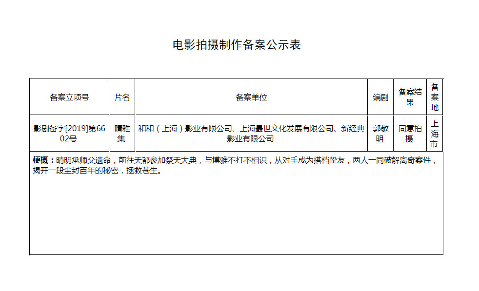 usdt支付平台(caibao.it):《晴雅集》《侍神令》题材撞车,谁是最强阴阳师 第9张