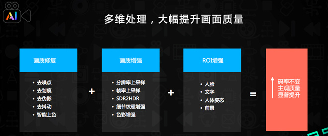 """币游国际[(allbet6.com):电影频道+百度,""""智感超清""""若何助力老片修复 第4张"""