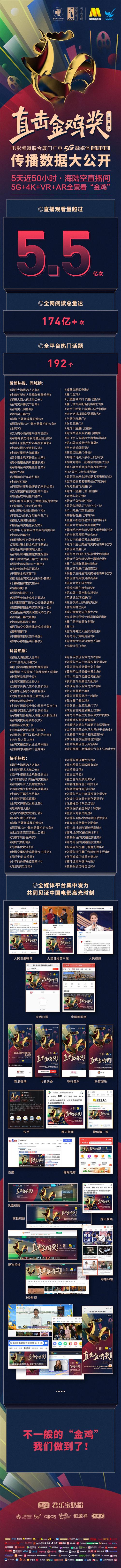 """币游国际(allbet6.com):超长待""""《鸡》""""!电影频道""""直击金《鸡》奖""""圆满收官 第19张"""