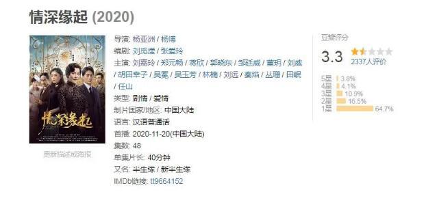 刘嘉玲新版《半生缘》得3.3分 请勿拍摄!