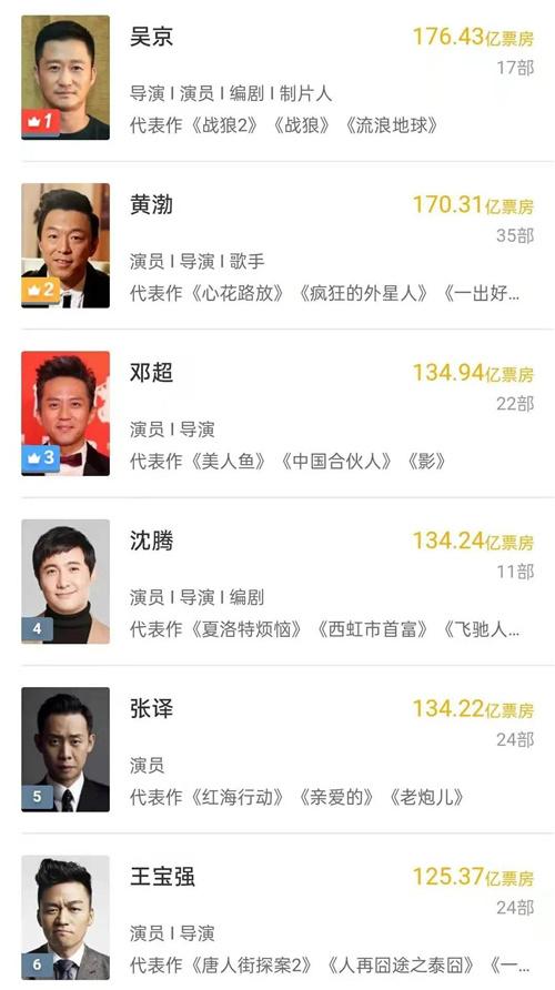 usdt钱包支付(caibao.it):上综艺变唱跳菜鸟,中年男演员们能借此翻红吗? 第25张