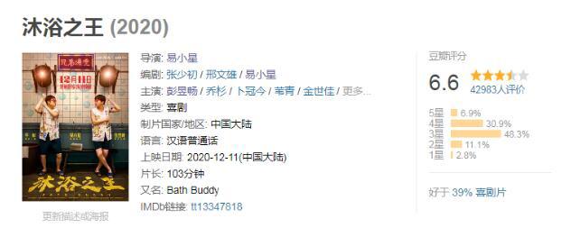 usdt钱包(caibao.it):《沐浴之王》破2亿 贺岁档为什么难出爆款笑剧? 第13张