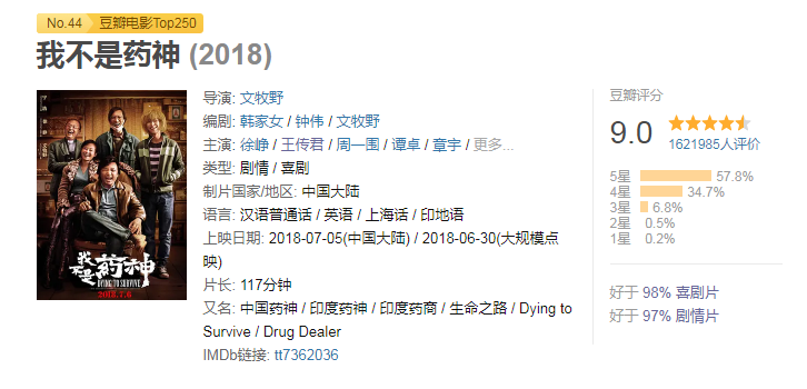 电银付激活码(dianyinzhifu.com):《棒!少年》之烦恼,票房与口碑为何不能兼得? 第12张