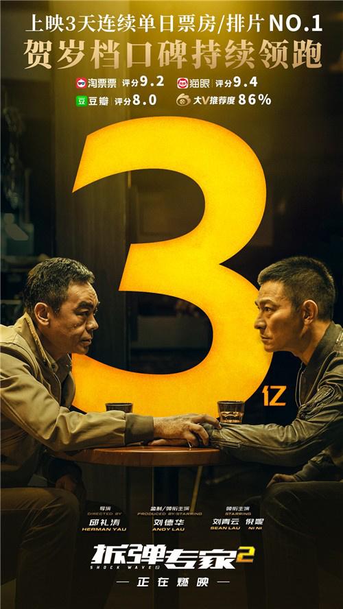《拆弹专家2》票房破3亿 贺岁档华语片口碑第一