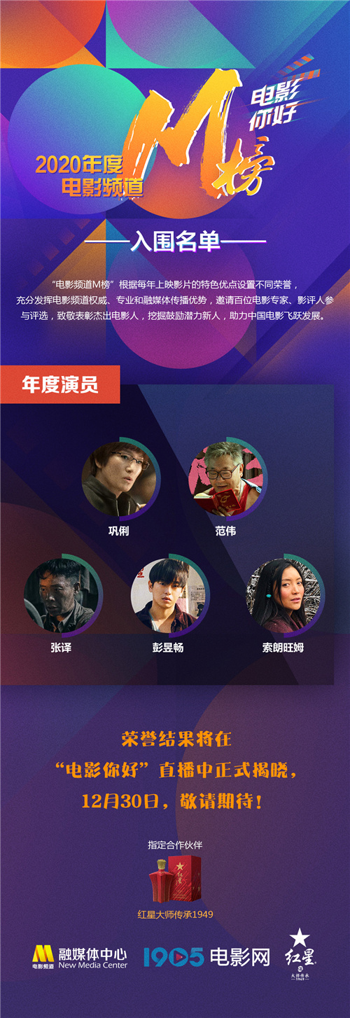 usdt不用实名(caibao.it):2020年电影频道M榜入围名单出炉 巩俐范伟等竞逐 第5张