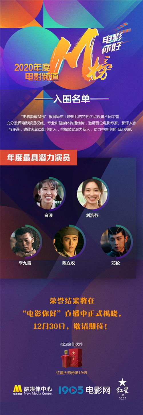 usdt不用实名(caibao.it):2020年电影频道M榜入围名单出炉 巩俐范伟等竞逐 第7张