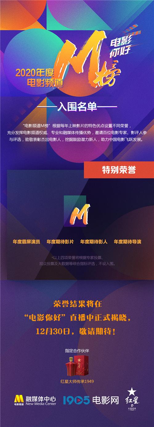 usdt不用实名(caibao.it):2020年电影频道M榜入围名单出炉 巩俐范伟等竞逐 第9张