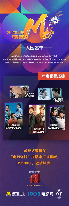 usdt不用实名(caibao.it):2020年电影频道M榜入围名单出炉 巩俐范伟等竞逐 第8张