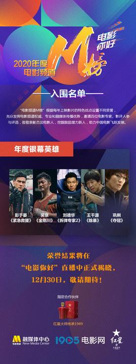 usdt不用实名(caibao.it):2020年电影频道M榜入围名单出炉 巩俐范伟等竞逐 第6张