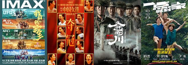 2020中国电影票房204.17亿 率先复苏 砥砺前行