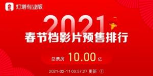 春節檔預售票房破10億 《唐人街探案3》位列第一