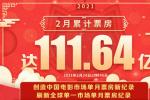 捷报!二月中国电影票房超111亿 破全球单月纪录