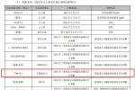 陆川《749局》后期制作 预计2021年第三季度上映