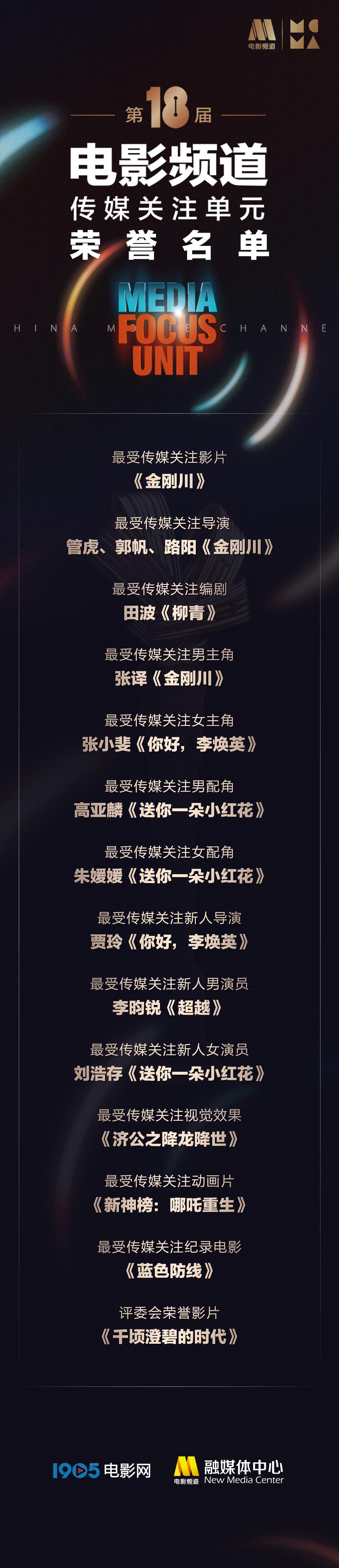 《金刚川》摘最受传媒关注影片 张译张小斐获荣誉