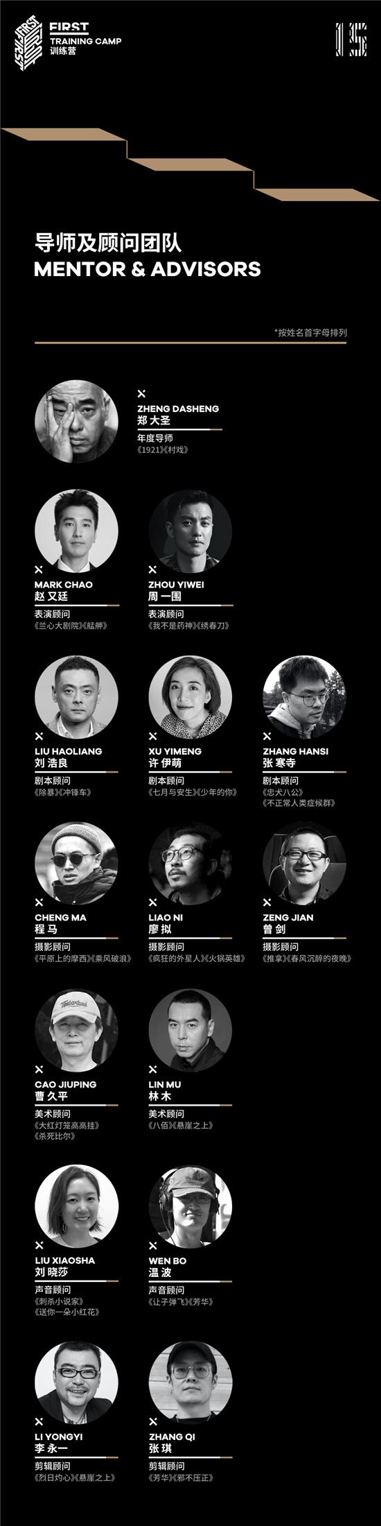 第15屆FIRST訓練營曝導師陣容 趙又廷周一圍加盟