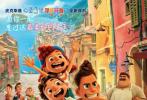 2021年第34周(8月23日至8月29日),中国内地电影市场报收4.13亿,较上周增加约9600万。当周周票房排名前三依次为15481.12万的《失控玩家》、11526.74万的《怒火·重案》、3503.53万的《夏日友晴天》。《白蛇2:青蛇劫起》、《盛夏未来》和《再见,少年》分列第四、五、六名。