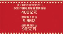 2021中国电影年度票房突破400亿 《蓝羽会客日记》走近李幼斌