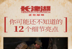 根据猫眼专业版数据显示,截至10月14日11点45分,电影《长津湖》总票房突破44亿。目前,在中国内地票房总榜中,《长津湖》以44亿元的票房成绩位列第6名,成功超过了漫威电影《复仇者联盟4》的42.5亿元。