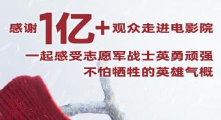 《长津湖》票房破50亿 成中国影史第四部50亿电影