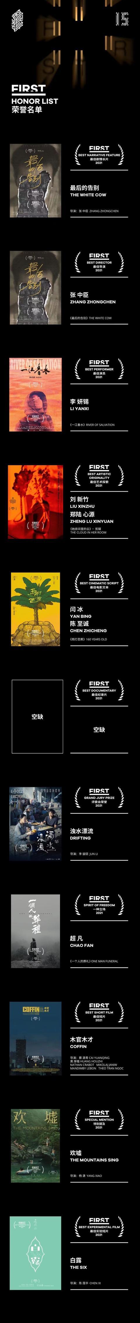 01.剧版《指环王》定档 2022